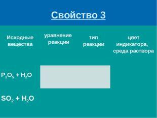 Свойство 3  Исходные вещества уравнение реакции тип реакции цвет индика
