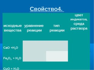 Свойство4.  исходные вещества  уравнение реакции тип реакциицвет индика