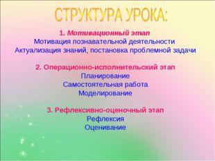 1. Мотивационный этап Мотивация познавательной деятельности Актуализация знан