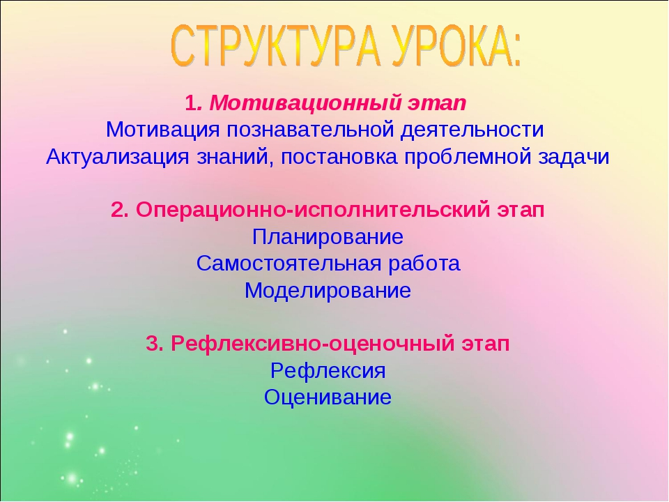 1. Мотивационный этап Мотивация познавательной деятельности Актуализация знан...