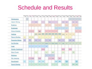 Schedule and Results