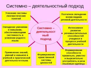 Системно – деятельностный подход Системно – деятельностный подход Усвоение си