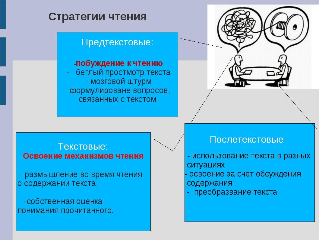 Стратегии чтения Предтекстовые: -побуждение к чтению - беглый простмотр текст...