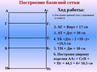 Построение базисной сетки Построим прямой угол с вершиной в точке А А АГ = Вп