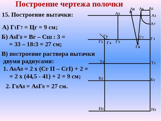 А7 Т2 Б2 Н2 А1 Н1 Г1 Т1 Б1 А3 Г5 Г3 Построение чертежа полочки А8 А5 Г4 Г6 15...