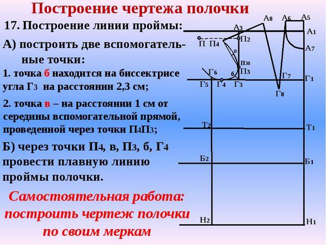 А7 Т2 Б2 Н2 А1 Н1 Г1 Т1 Б1 А3 Г5 Г3 Построение чертежа полочки А8 А5 Г4 Г6 По...