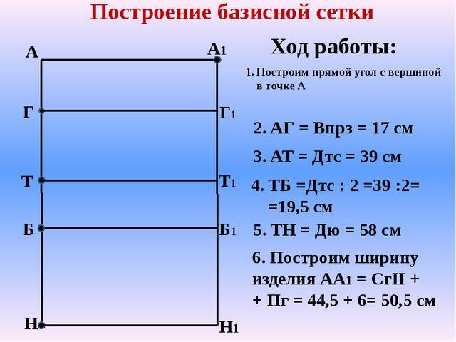 Построение базисной сетки Построим прямой угол с вершиной в точке А А АГ = Вп...