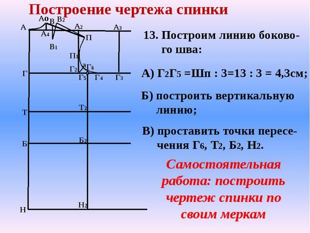 А Г Т Б Н А2 А3 Г2 Г3 Построение чертежа спинки А4 Ао П В1 В2 В П1 а Г4 Г5 Г6...