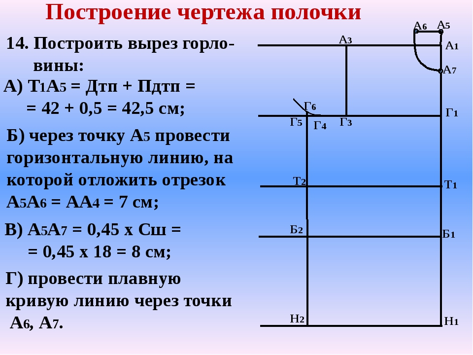 А7 Т2 Б2 Н2 А1 Н1 Г1 Т1 Б1 А3 Г5 Г3 Построение чертежа полочки А6 А5 Г4 Г6 14...