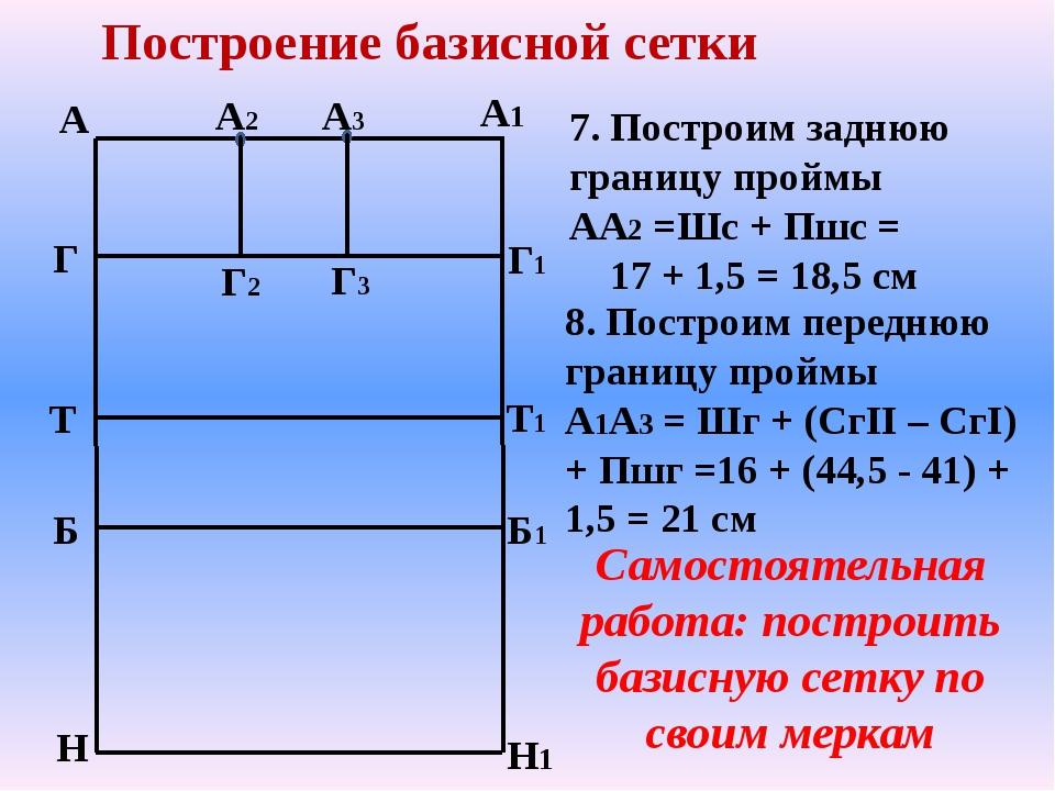 А Г Т Б Н А1 Н1 Г1 Т1 Б1 7. Построим заднюю границу проймы АА2 =Шс + Пшс = 17...