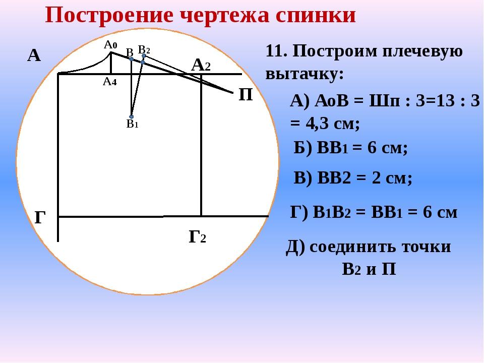 А Г А2 Г2 Построение чертежа спинки 11. Построим плечевую вытачку: А4 А0 П В...