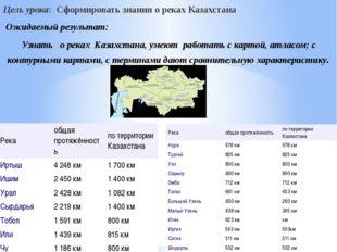 Цель урока: Сформировать знания о реках Казахстана Ожидаемый результат: Узнат