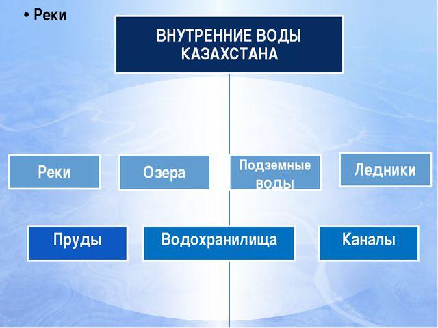 В Казахстане - 85 тыс. больших и малых рек. Длина семи из них (Ертис, Есил...