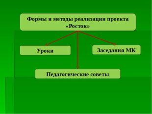 Уроки Заседания МК Педагогические советы Формы и методы реализации проекта «Р