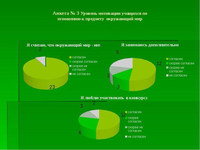 Анкета № 3 Уровень мотивации учащихся по отношению к предмету окружающий мир
