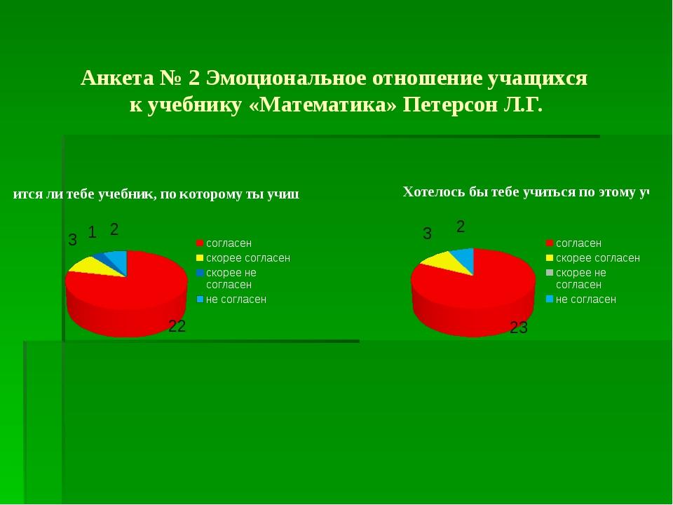 Анкета № 2 Эмоциональное отношение учащихся к учебнику «Математика» Петерсон...