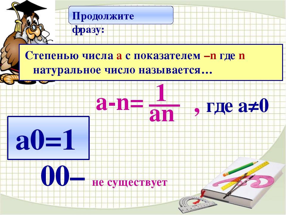 а-n= , где а≠0 а0=1 00– не существует Продолжите фразу: Степенью числа a с п...