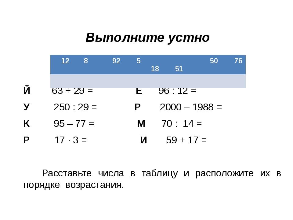 Выполните устно Й 63 + 29 = Е 96 : 12 = У 250 : 29 = Р 2000 – 1988 = К 95 – 7...