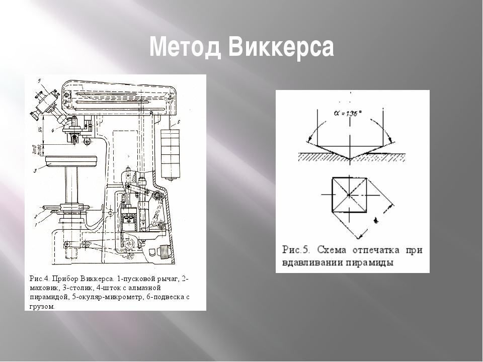 Метод Виккерса