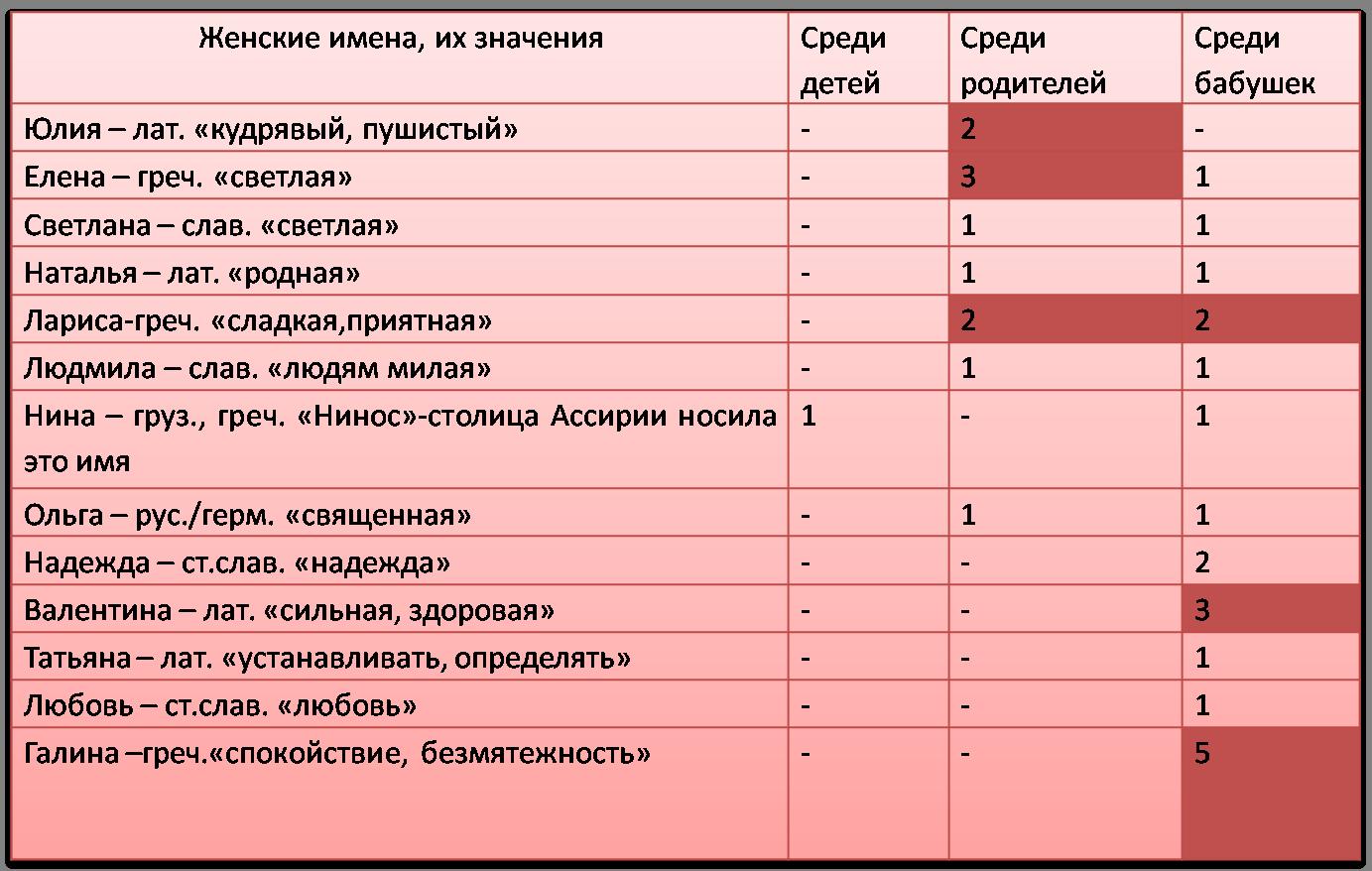 C:\Users\admin\Desktop\ж.png