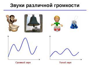 © Ю.А. Чиркин МОУ СОШ №19 г. Мичуринск, 2009-2010 Звуки различной громкости Г