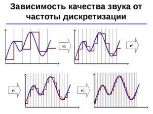 © Ю.А. Чиркин МОУ СОШ №19 г. Мичуринск, 2009-2010 Зависимость качества звука