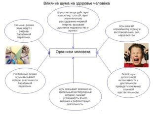 Влияние шума на здоровье человека Организм человека Шум угнетающе действует н