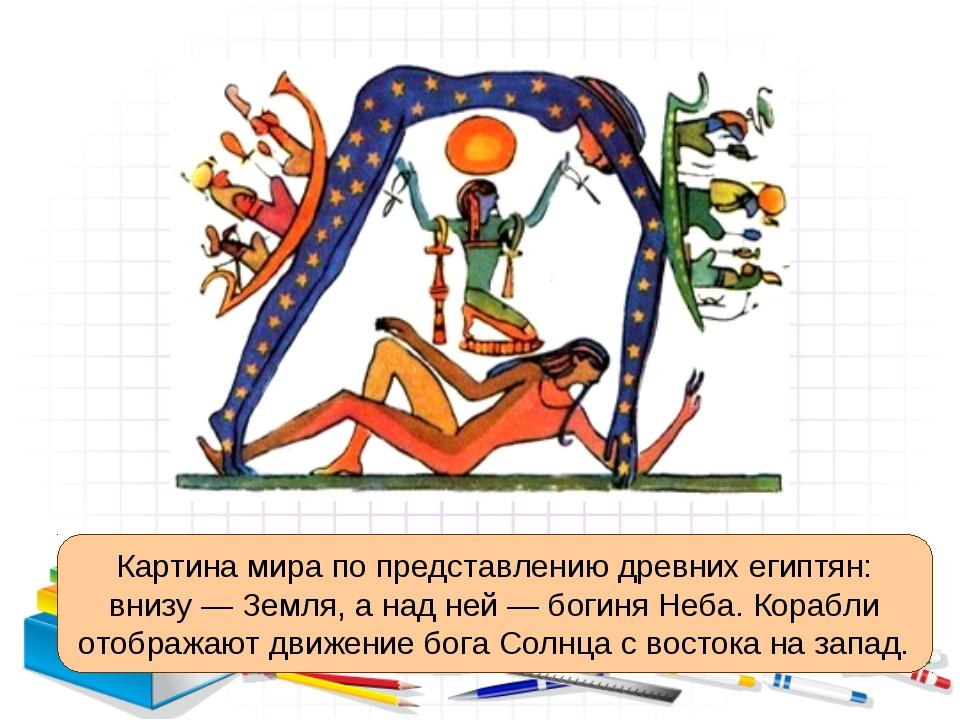 Картина мира по представлению древних египтян: внизу — Земля, а над ней — бог...