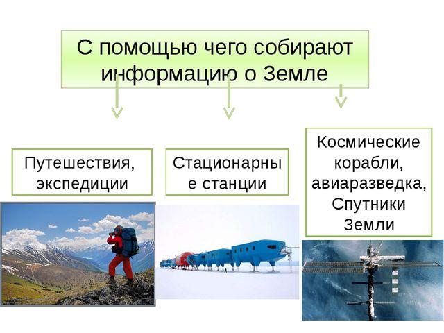 С помощью чего собирают информацию о Земле Путешествия, экспедиции Космически...