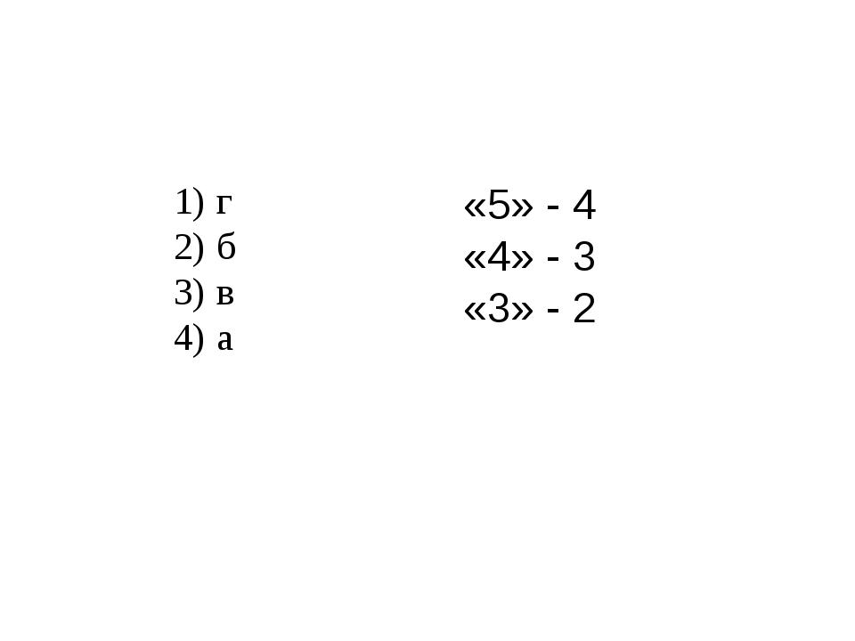 г б в а «5» - 4 «4» - 3 «3» - 2