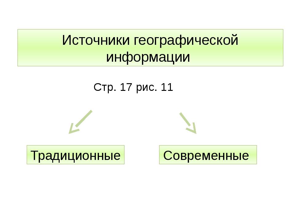 Источники географической информации Традиционные Современные Стр. 17 рис. 11