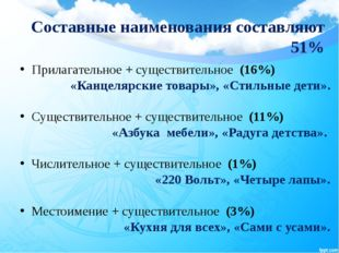 Составные наименования составляют 51% Прилагательное + существительное (16%)