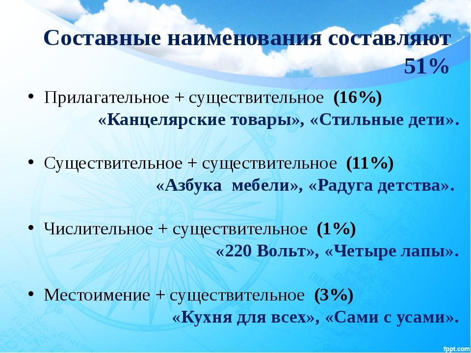 Составные наименования составляют 51% Прилагательное + существительное (16%)...