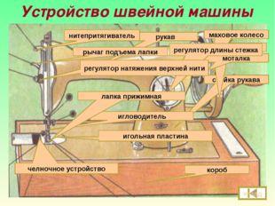 Устройство швейной машины короб рукав стойка рукава ручной привод маховое кол