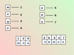 1 3 2 4 5 6 7 1 2 5 2 6 3 4 7 ю л м о а и н ю л а л и м о н