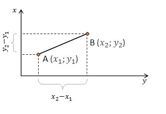http://upload.studwork.org/image/online/matrix/koordinaty.png