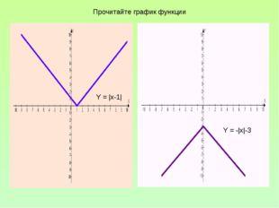 Прочитайте график функции Y = |x-1| Y = -|x|-3