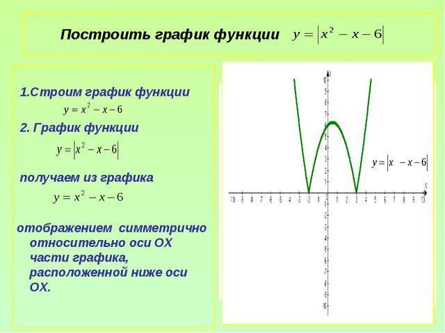 Построить график функции 1.Строим график функции 2. График функции получаем...