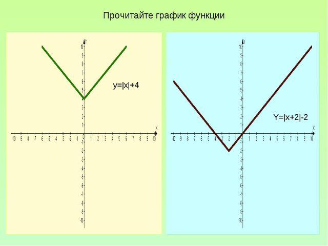 Прочитайте график функции Y = |x|+4 Y=|x+2|-2 y=|x|+4