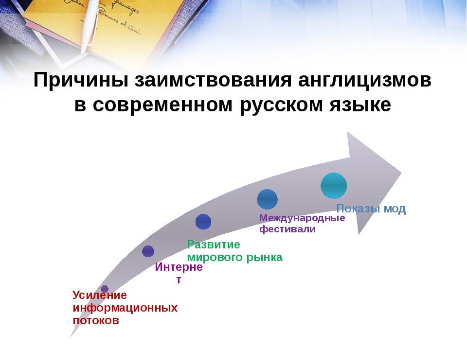 Причины заимствования англицизмов в современном русском языке