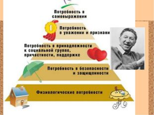 Основные жизненные потребности людей Что необходимо для удовлетворения жизнен