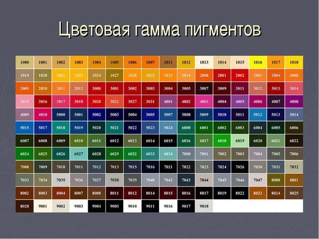 Цветовая гамма пигментов