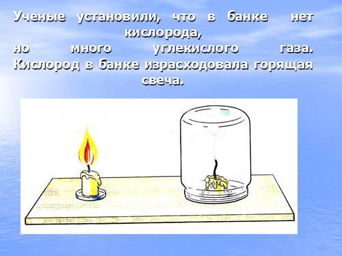 http://volna.org/wp-content/uploads/2014/11/svoistva_vozdukha_i_vody5.png