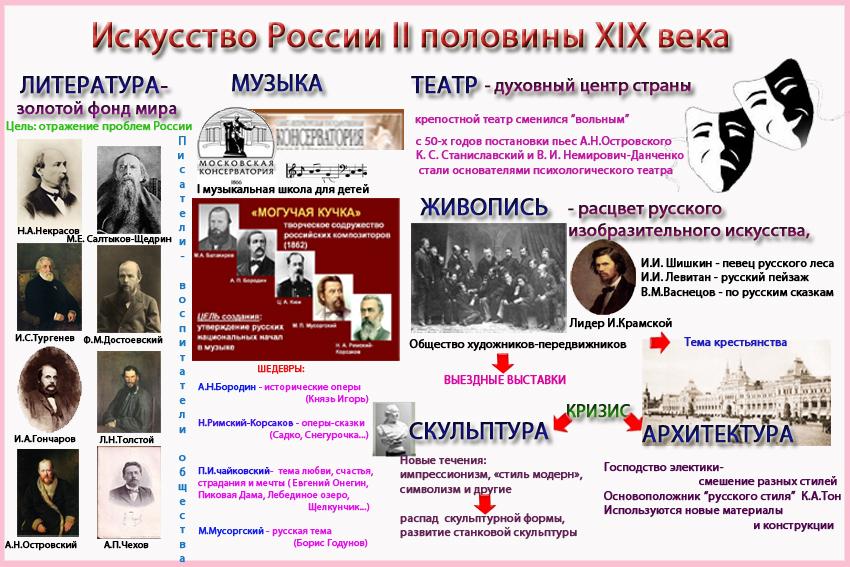 C:\Users\Komisarenko\Documents\МХК\МХК.jpg