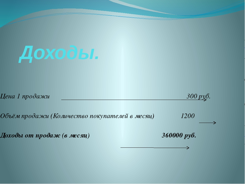 Доходы.  Цена 1 продажи 300 руб. Объём продажи (Количество покупателей в ме...