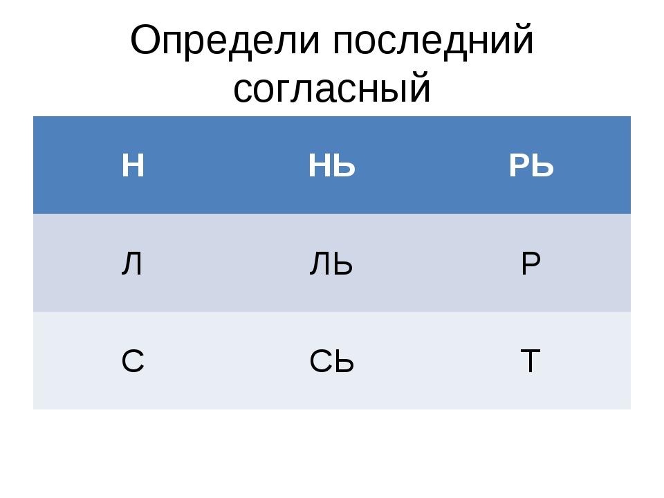 Определи последний согласный ННЬРЬ ЛЛЬР ССЬТ