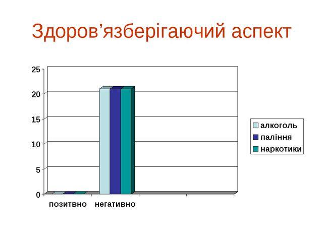 Здоров'язберігаючий аспект Ultra - Воронько Г. К.  Харцизький НВК №2