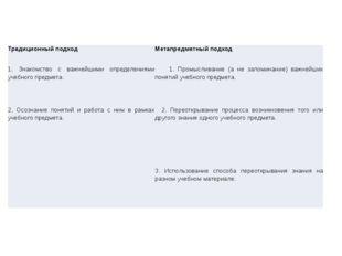 Традиционный подход Метапредметный подход 1. Знакомство с важнейшими определе
