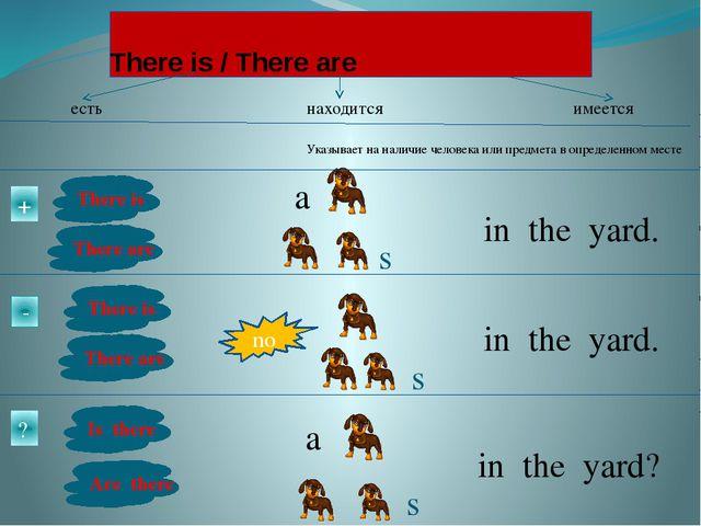 There is / There are Указывает на наличие человека или предмета в определенно...