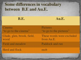 """Some differences in vocabulary between B.E and Au.E. B.E. Au.E. Cinema """"to go"""